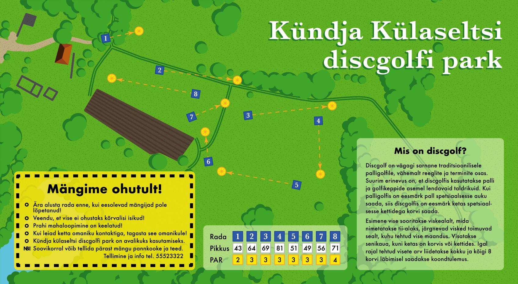 Discgolf kaart