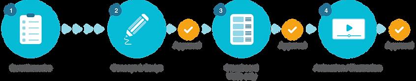 Production Processes_Website version.png
