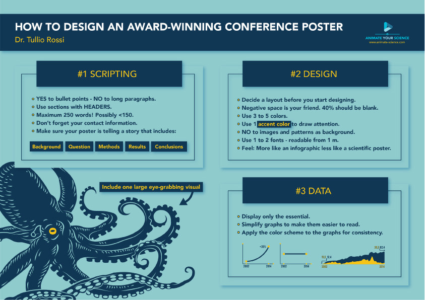 How to design an award winning scientific poster