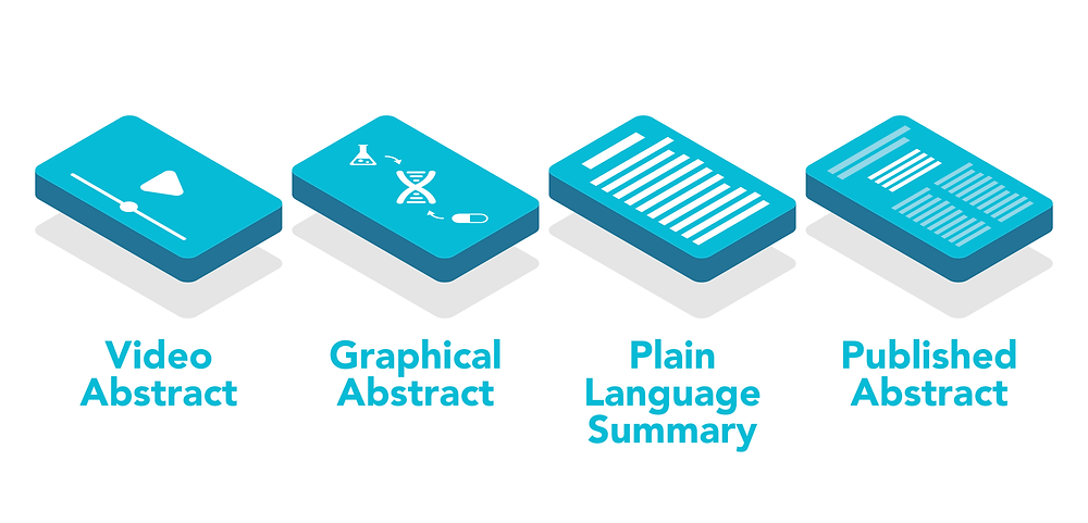 Video abstract graphical abstract plain language summary published abstract