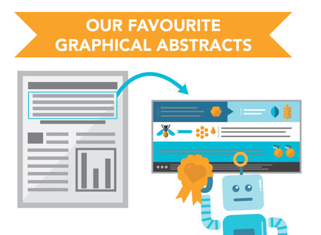 Our Favourite Graphical Abstracts
