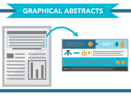 Graphical Abstracts: How to Master the Latest Trend in Publishing