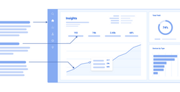 How to improve your digital product with a heuristic review