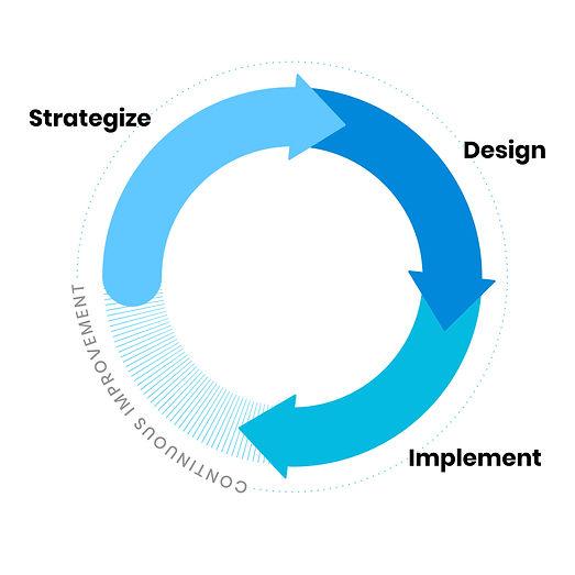 UX process.jpg