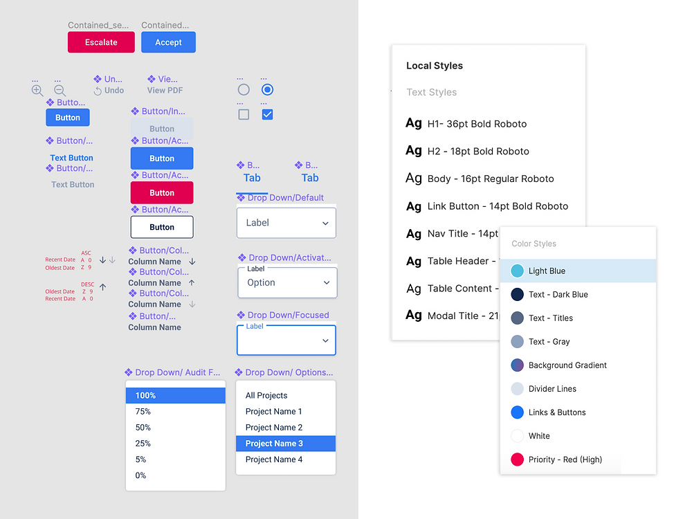 Figma, a useful repository for both UX UI specs and annotations