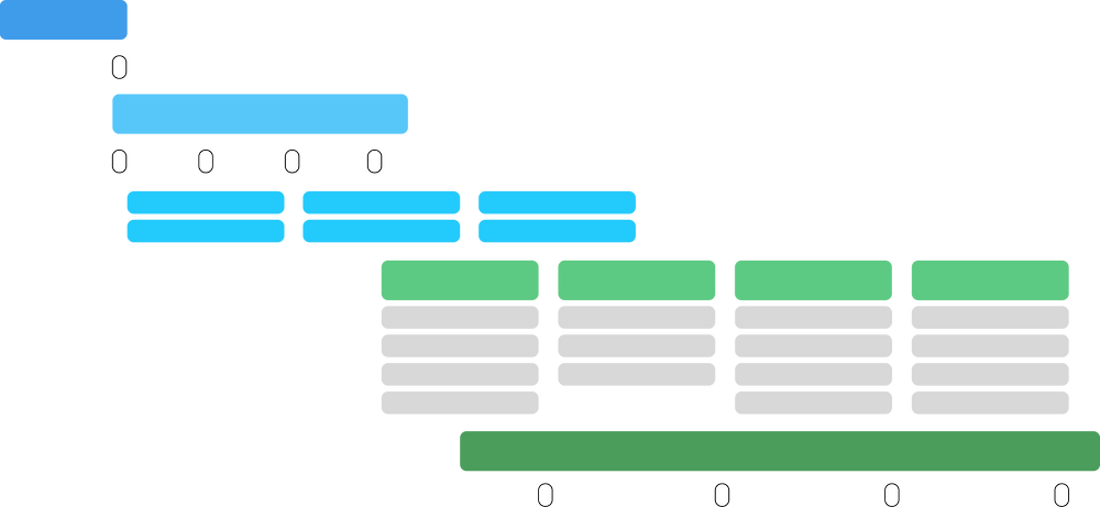 A product roadmap example