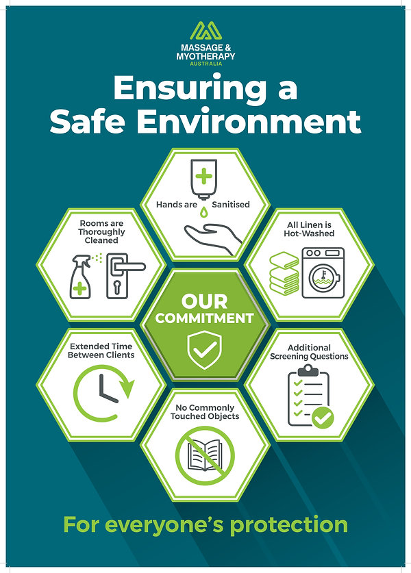 Safe Environment Poster - CLINIC (A3).jp