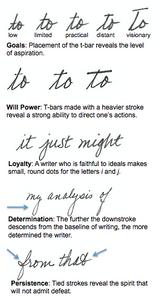 Achievement traits shown in handwriting