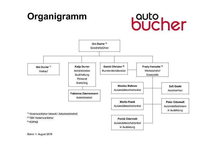 Organigramm 2019.jpg