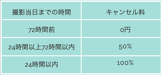 スクリーンショット 2019-11-15 9.42.26.png