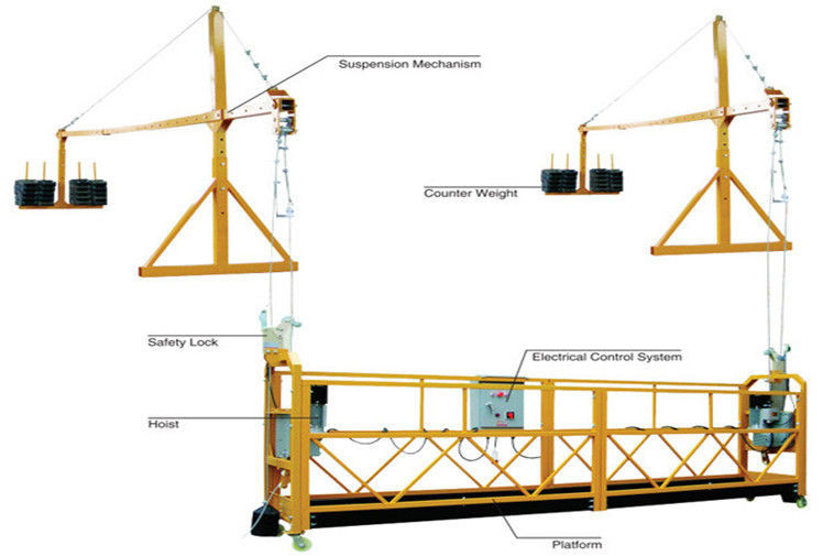 Suspended Scaffolding System Malaysia