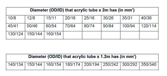 standard acrylic tube