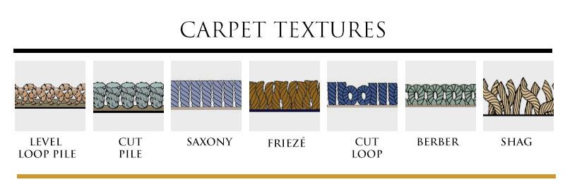 Carpet Textures Malaysia