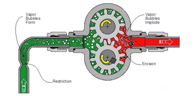 Hydraulic Pump Malaysia