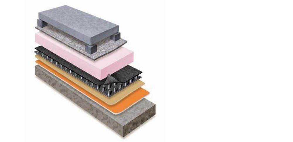 Self Adhesive Waterproofing Membrane Malaysia