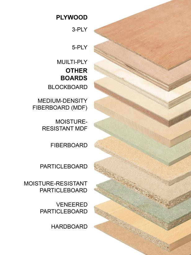 Types of Plywood Malaysia