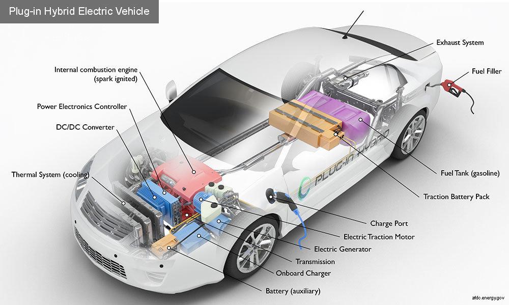 Hybrid Vehicle Maintenance and Repair