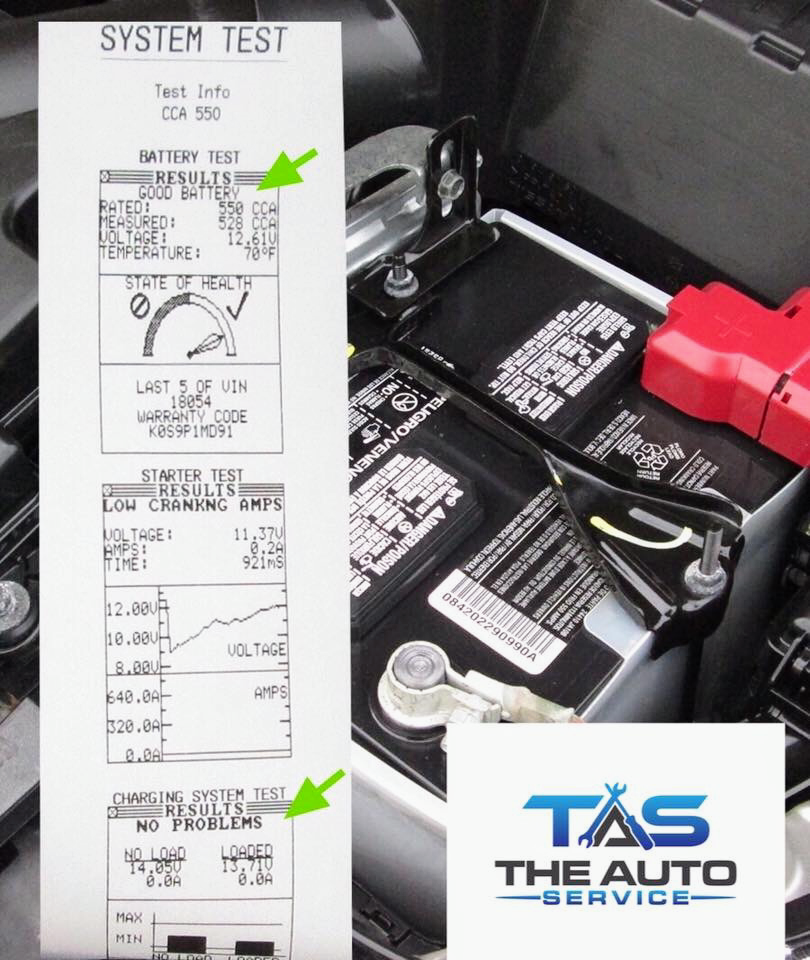 Battery & Charging System Check