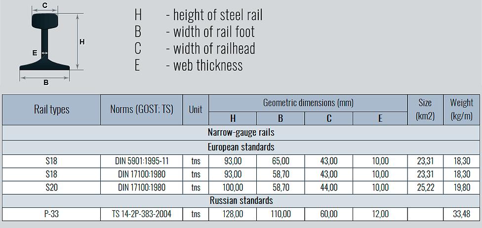 Narrow-gauge-rails.png