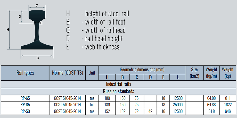 industrial-rails.png