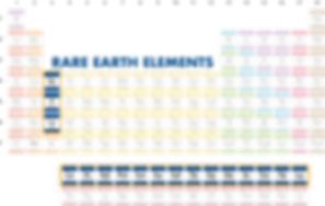 RareEarthElementsPeriodicTable copy.png