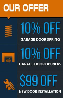 garage door company queens