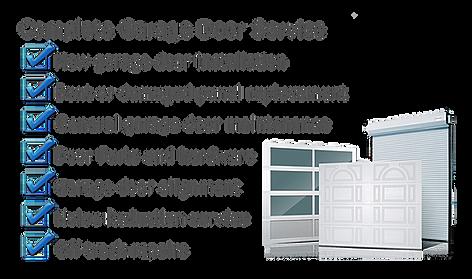 Garage Door Services In New York