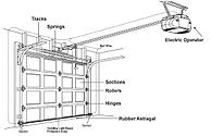 we repair overhead garage doors in long island
