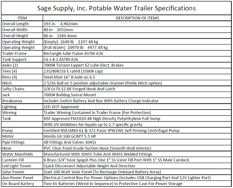 Potable Water Trailer Specifications.PNG