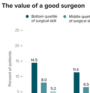 G-value-good-surgeons_edited_edited.jpg