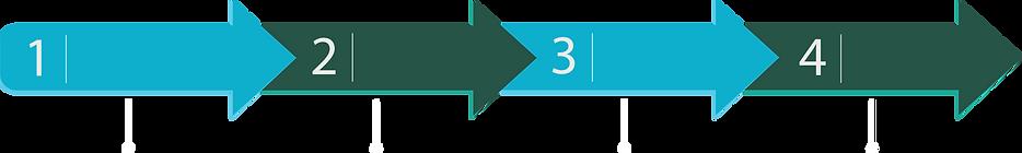 UX Designer Framework Infographic3 b.png