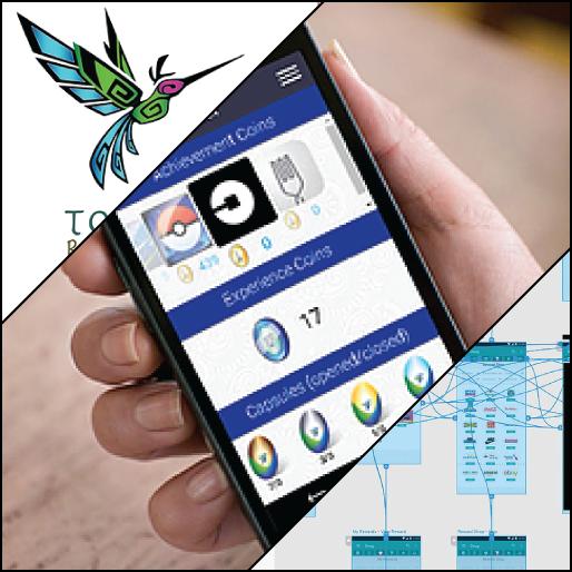 Mobile Games Monetization Application