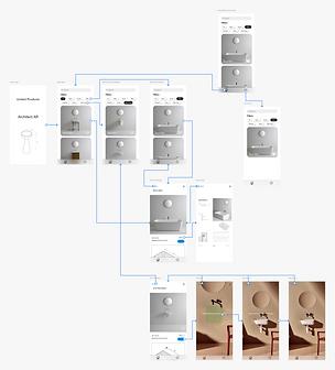 UX - Architects App