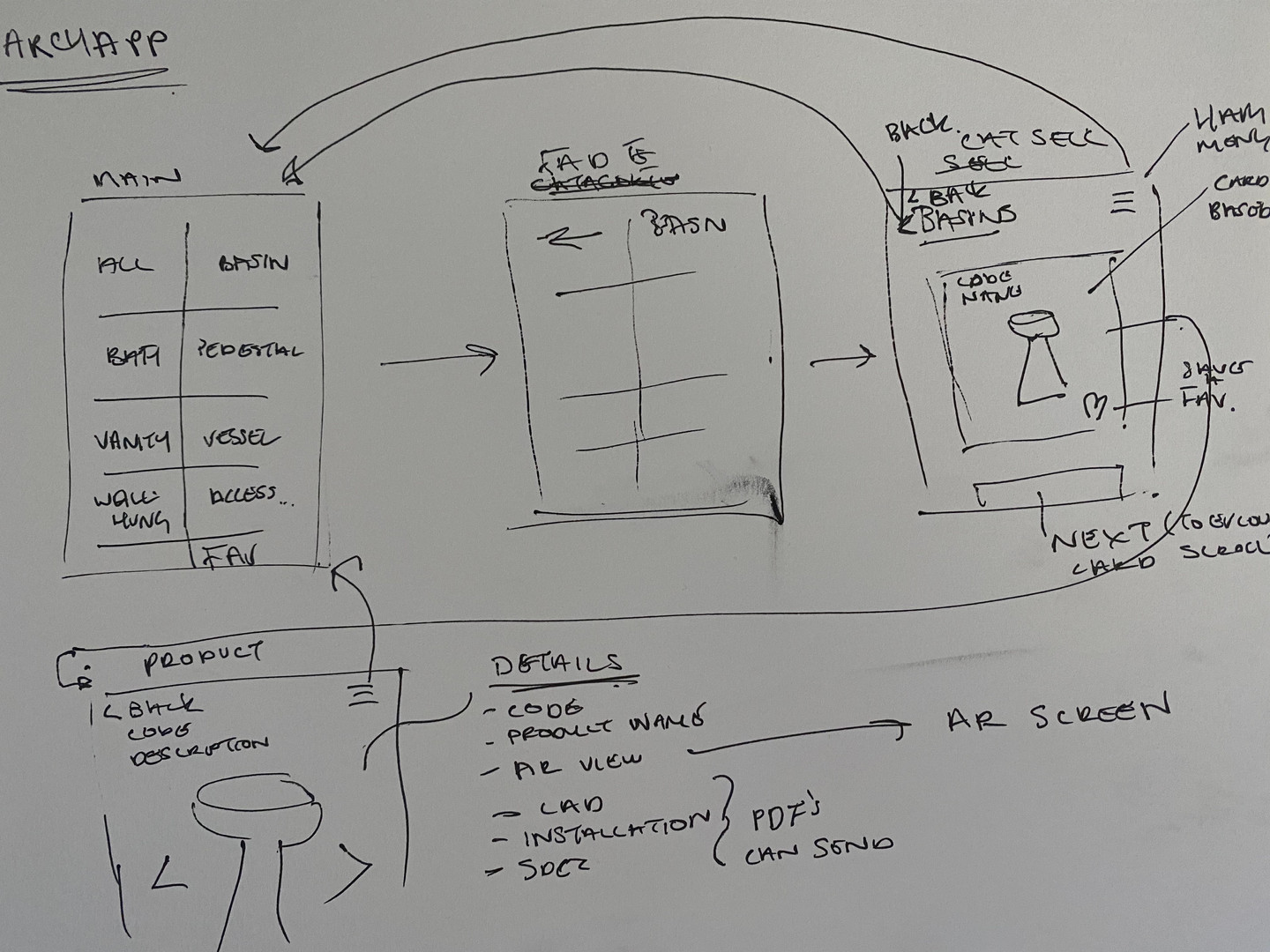 Part of the initial wire frame concept for the architect app.