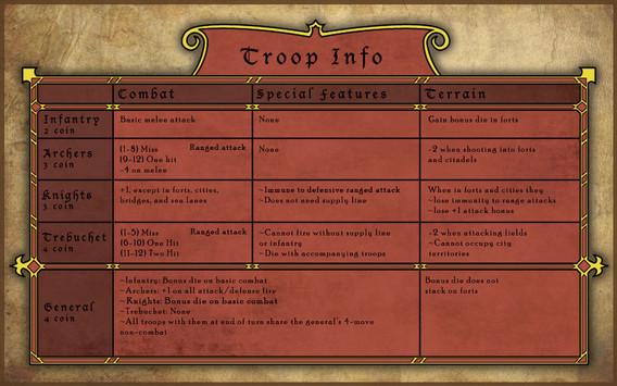 Siege Cheat Sheet