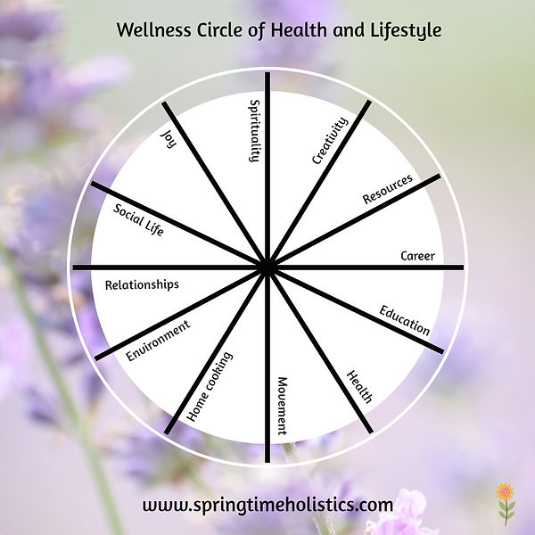 Wellness Circle.jpg