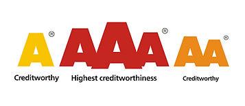 Bisnode AA Creditworthy Certificate, Alba-Tools Kft.