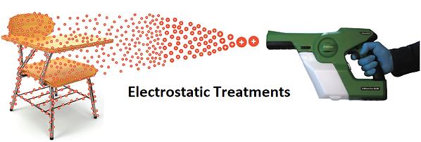 Electrostatic Trt Pic.png