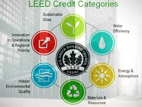 LEED Certification for Commercial Buildings