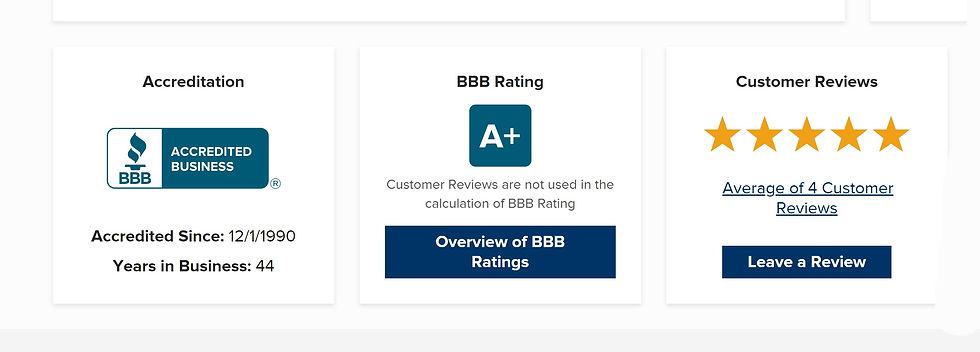 Bbb Reviewrr.jpg