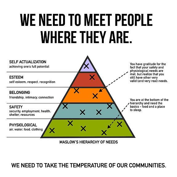 hierarchy-01.JPG