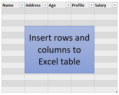 Inserting a row and column in table