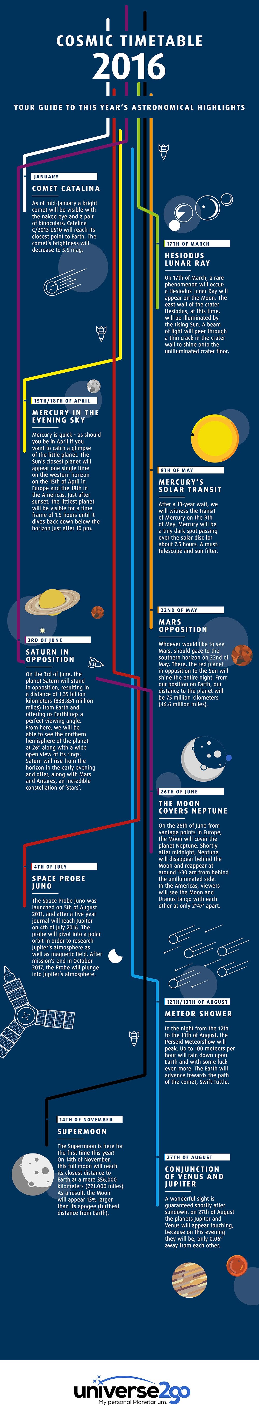 Infographic–CosmicHighlights-2016