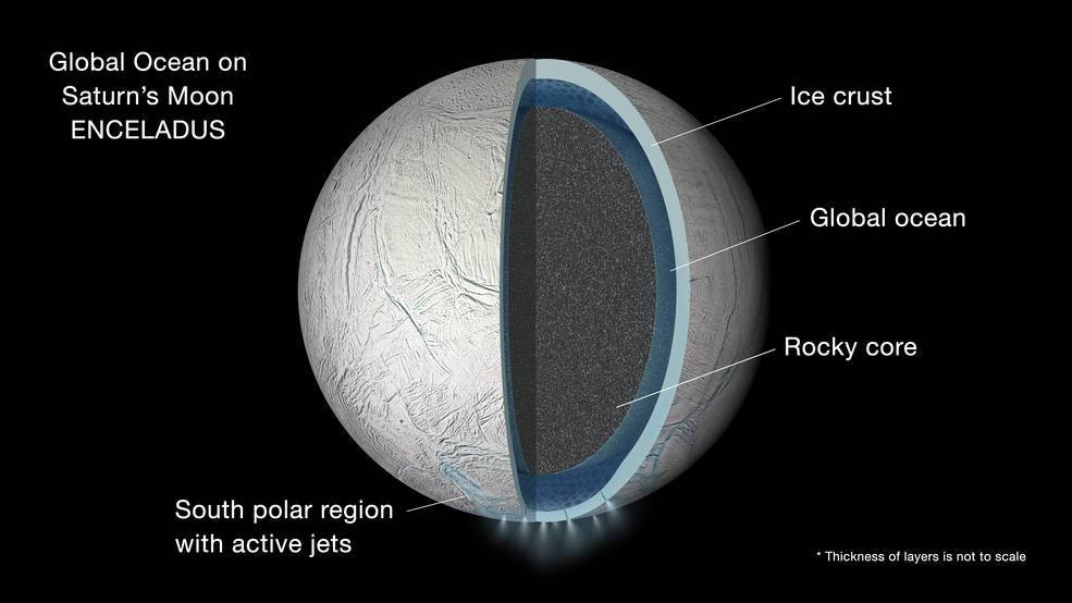 saturn-moon-enceladus-data