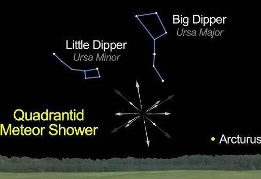 2015's First Meteor Shower:  The Quadrantids