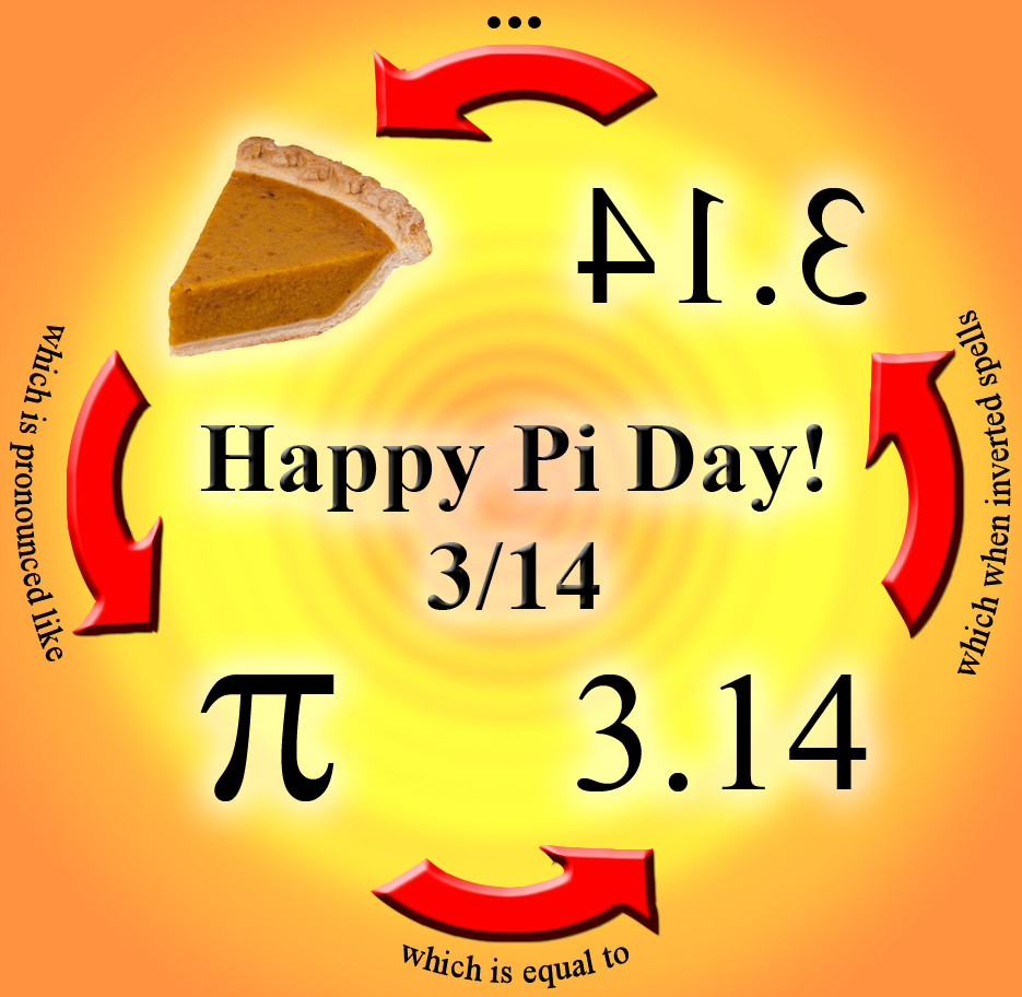 Happy Pi Day!!