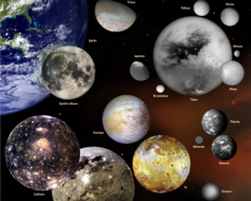 10 Face about our moons