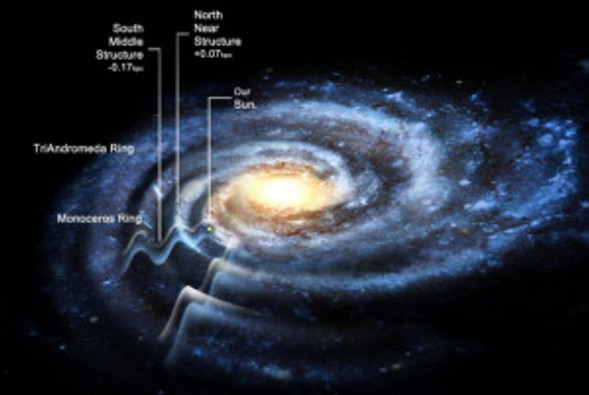 is the milky way much larger than we though