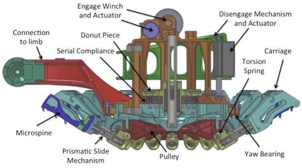 JPL grip claw for LIMUR IIB
