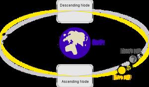 moon-orbit-diagram